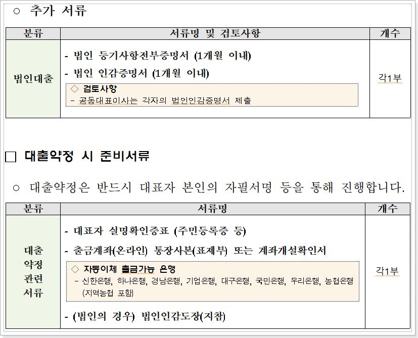 신청-준비-서류-2