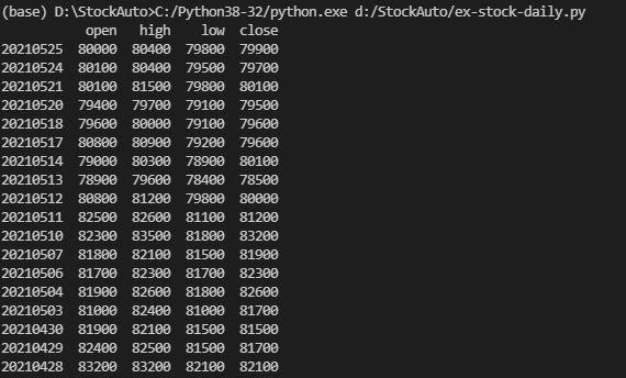 파이썬 소스코드를 실행하여 받아온 삼성전자의 시세정보
