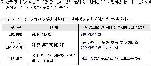 지방직공무원 원서접수 시험일정 인천광역시