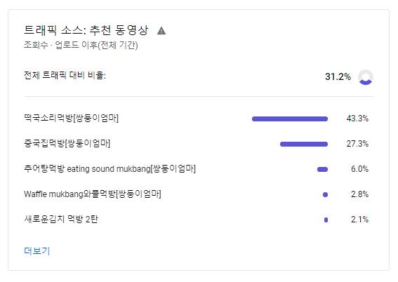김장 김치 먹방 트래픽 소스중 추천동영상