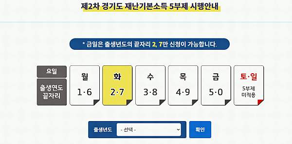 경기도 2차 재난지원금 신청 관한 이미지삼