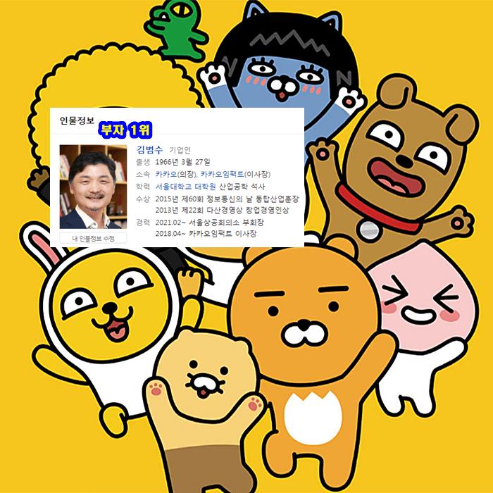한국부자순위-1위-김범수-카카오의장