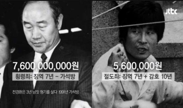 지강헌 유전무죄 무전유죄 인질극 사건 총정리(+현장사진 명언 홀리데이)
