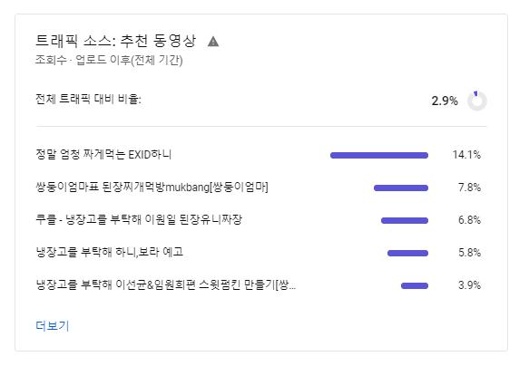 짱짱면 만들기 트래픽 소스 중 추천 동영상