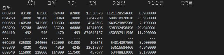 주식정보 스크래핑해오기 파이썬 PYKRX 함수