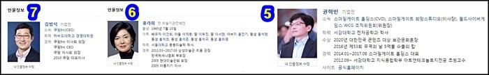 김범석-홍라희-권혁빈-부자