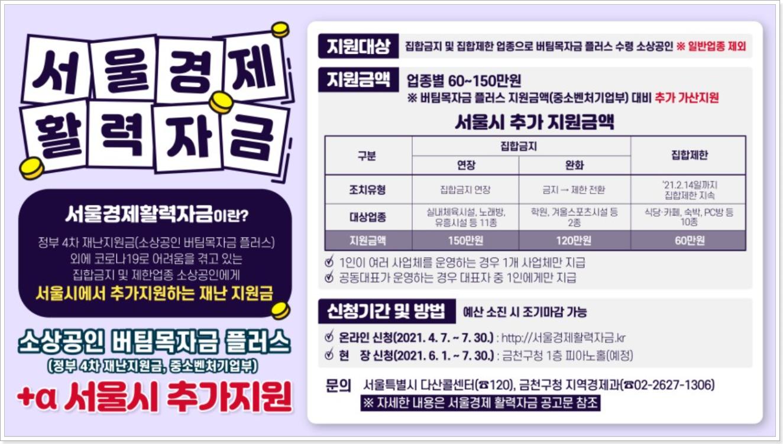 서울경제-활력자금-안내