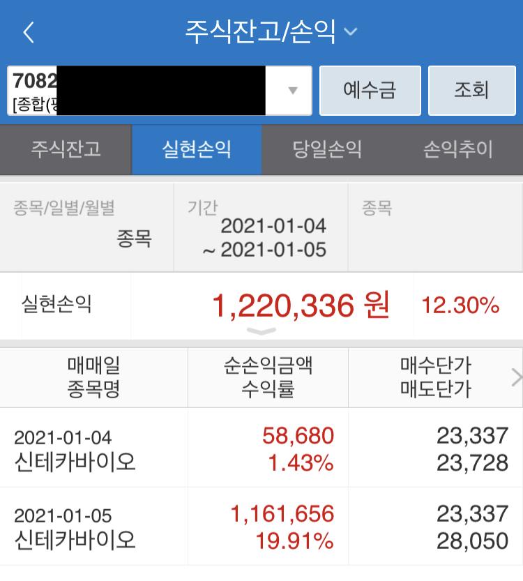 신테카바이오 매매수익 약 120만원
