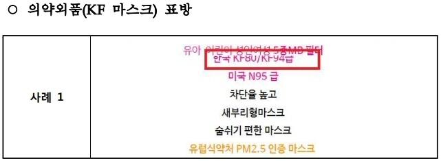 ▲ 의약외품(KF 마스크) 표방