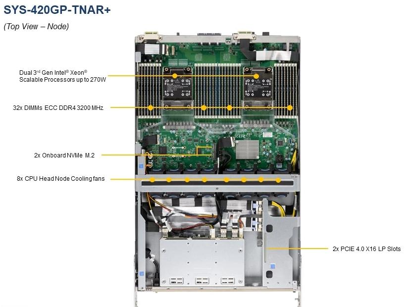슈퍼마이크로 420GP-TNAR