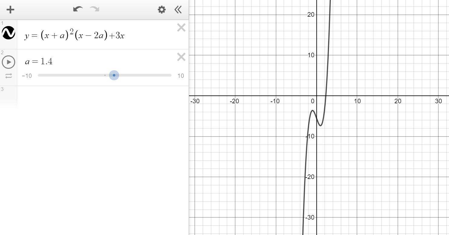 그래프그리는사이트_2