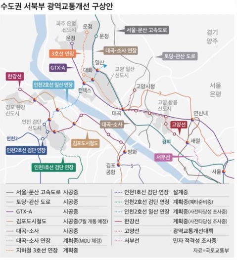 수도권-서북부-광역교통개선-구상안