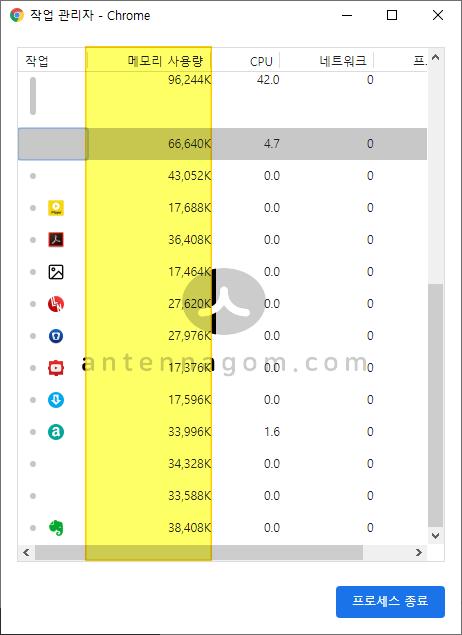 구글 크롬 메모리 최적화 01