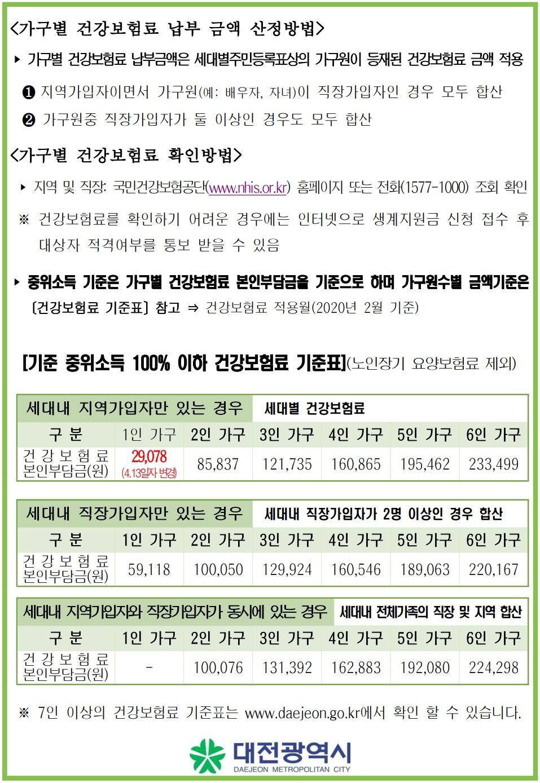 대전 긴급재난생계지원금 신청 방법 기간