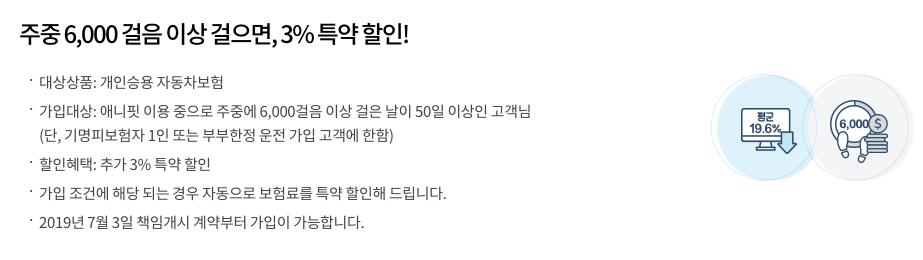 삼성화재다이렉트_애니핏특약할인안내