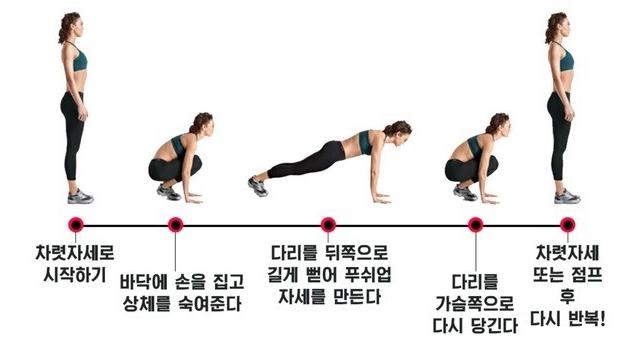 슬로우 버피 운동 방법