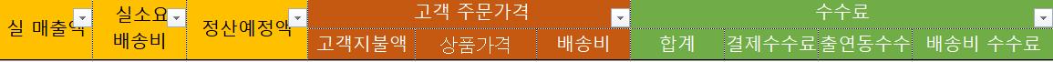 img - スマートストア日記6_実際現況板公開(ft 1人創業衣類ショッピングモール)