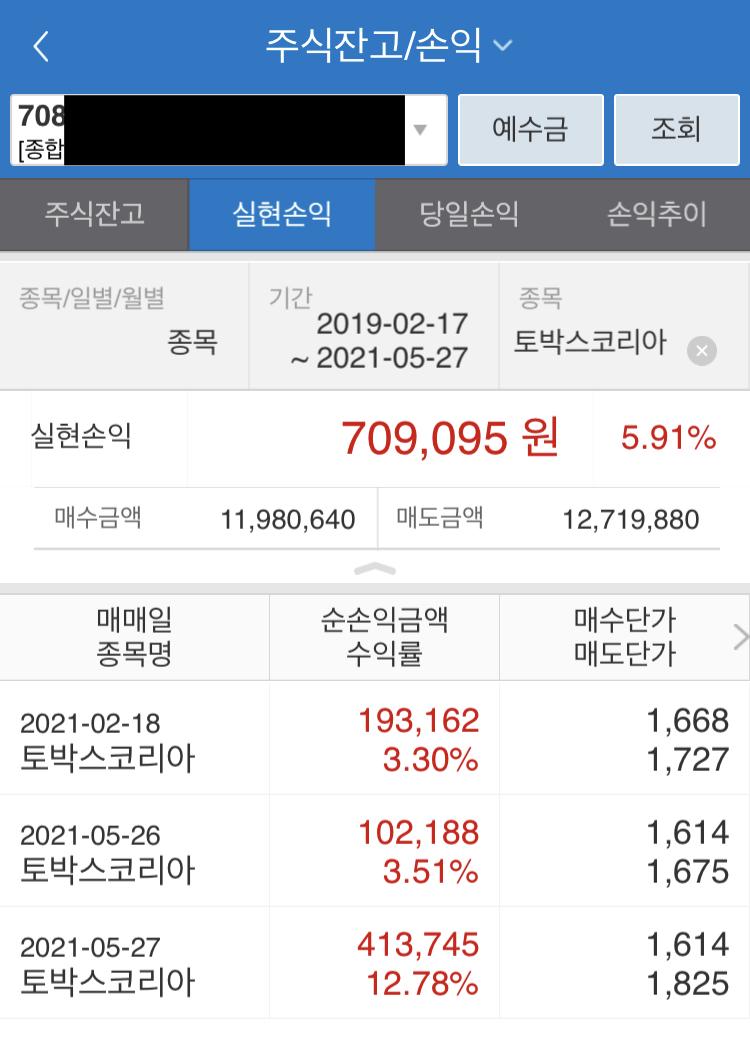 71만원의 수익금을 안겨준 토박스코리아