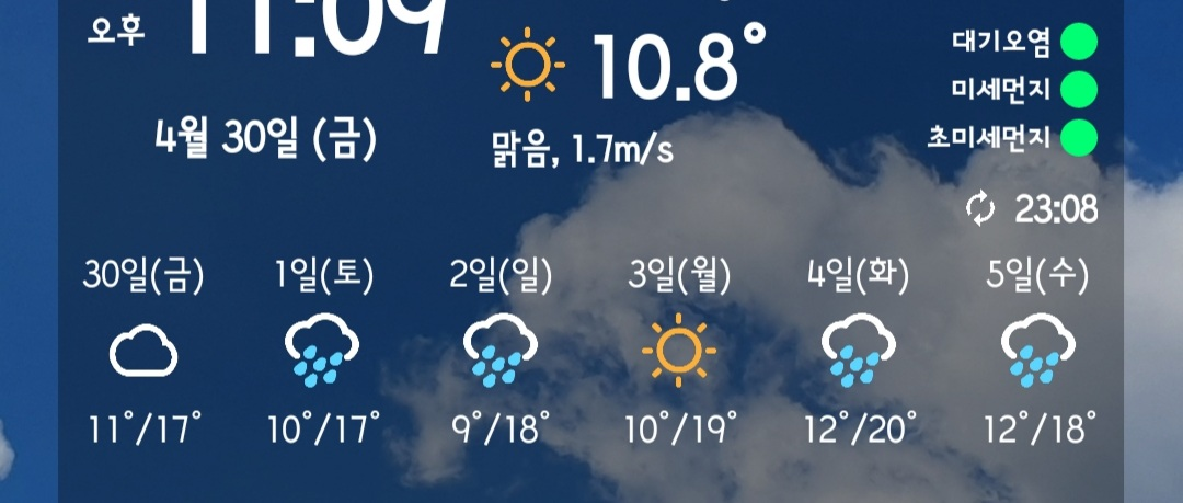 쌀쌀하고 비오고 맑은, 주말