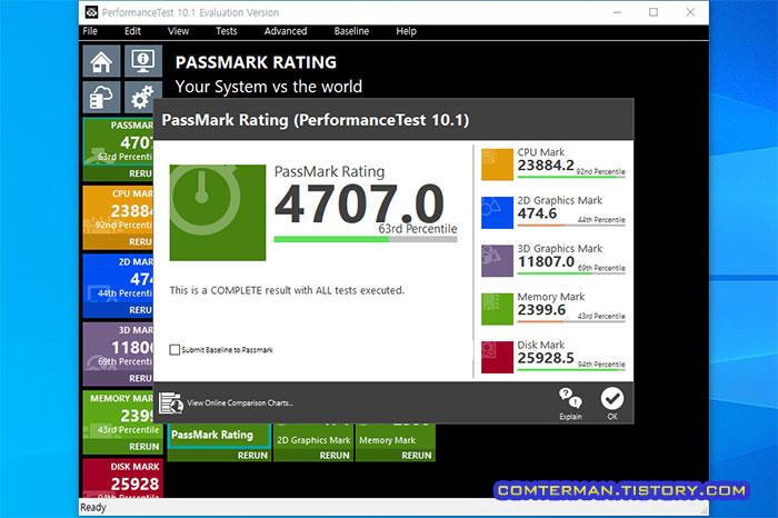 라이젠 5900HX Passmark 점수