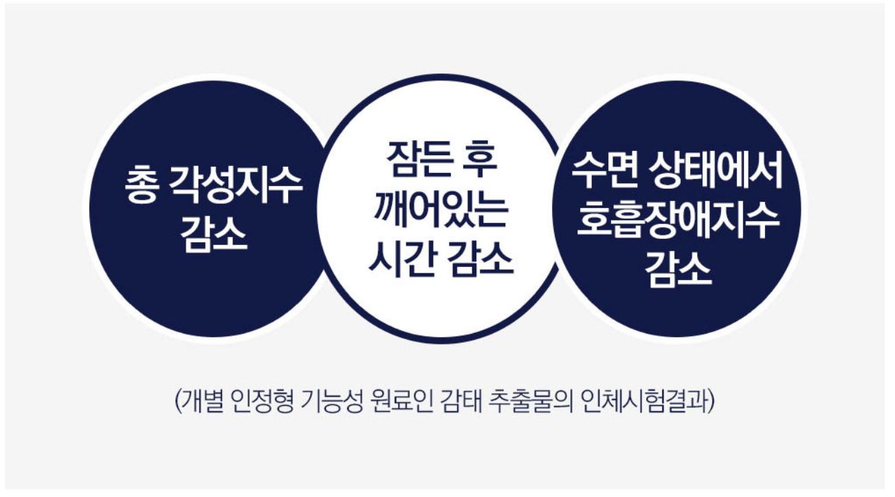 불면증-치료-꿀잠365