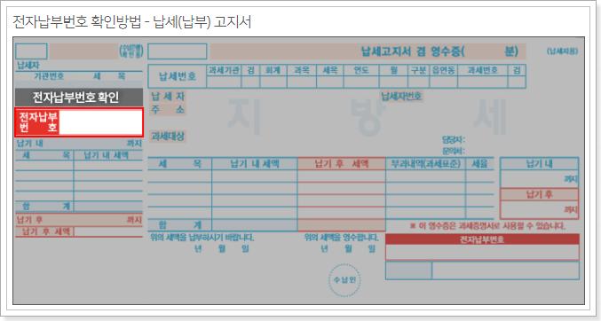전자납부번호 확인방법 - 납세(납부)고지서