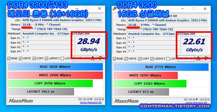 DDR4 2133 3200 메모리 혼용 MaxxMem 벤치마크
