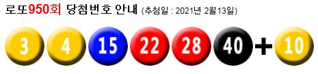 로또950회당첨번호 : 21, 27, 29, 38, 40, 44 + 37