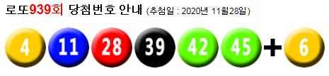 로또939회당첨번호 : 21, 27, 29, 38, 40, 44 + 37