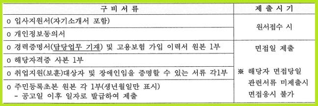 한국기술공사 채용 공고 제주 LNG지사 중장비 운전인력 기간제 계약직
