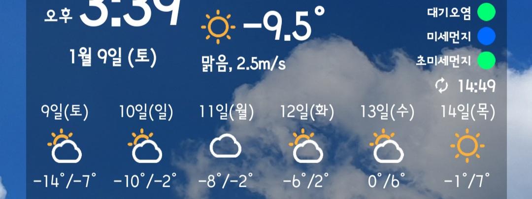 영하 9.5도가 따뜻하게 느껴졌다/ 일주일만에 영상 7도다!