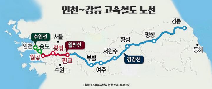 동서-철도망-구축-연계노선