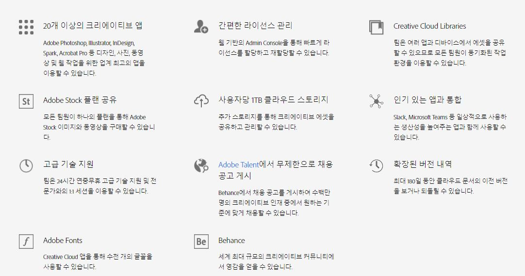Creative Cloud for teams 포함 사항