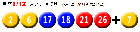 로또971회당첨번호 : 21, 27, 29, 38, 40, 44 + 37