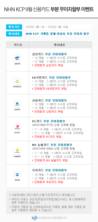 ▲ NHN KCP 09월 신용카드 부분 무이자할부 이벤트
