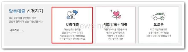 서민금융진흥원 맞춤대출 홈페이지