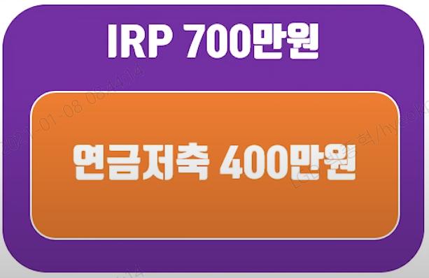 연금저축펀드-IRP-세액공제-한도