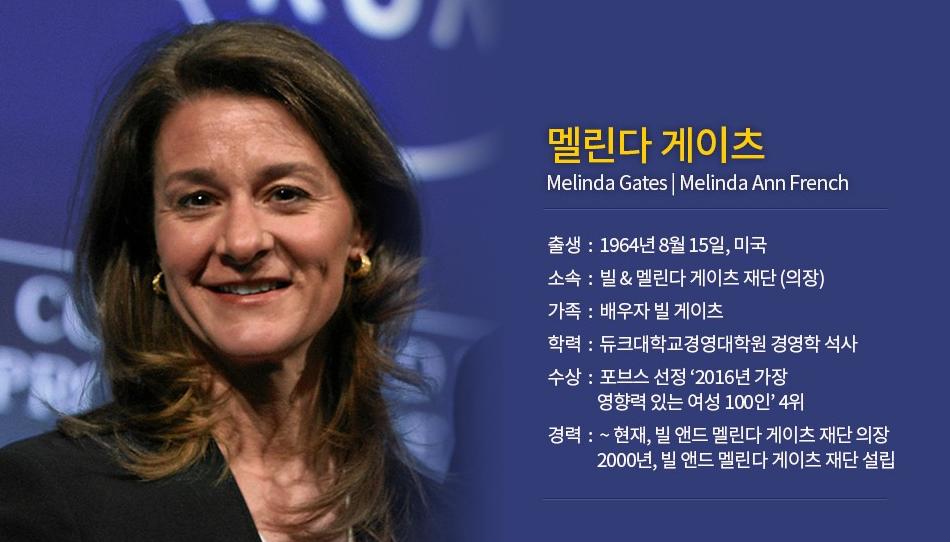 빌게이츠 부부 이혼 재산 분할 소름돋는 금액(+양육권 자녀 재단)