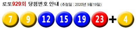 로또929회당첨번호 : 21, 27, 29, 38, 40, 44 + 37
