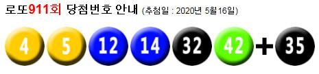 로또911회당첨번호 : 21, 27, 29, 38, 40, 44 + 37