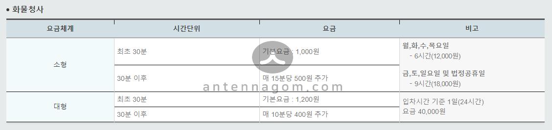 김포공항 화물청사 주차장 요금