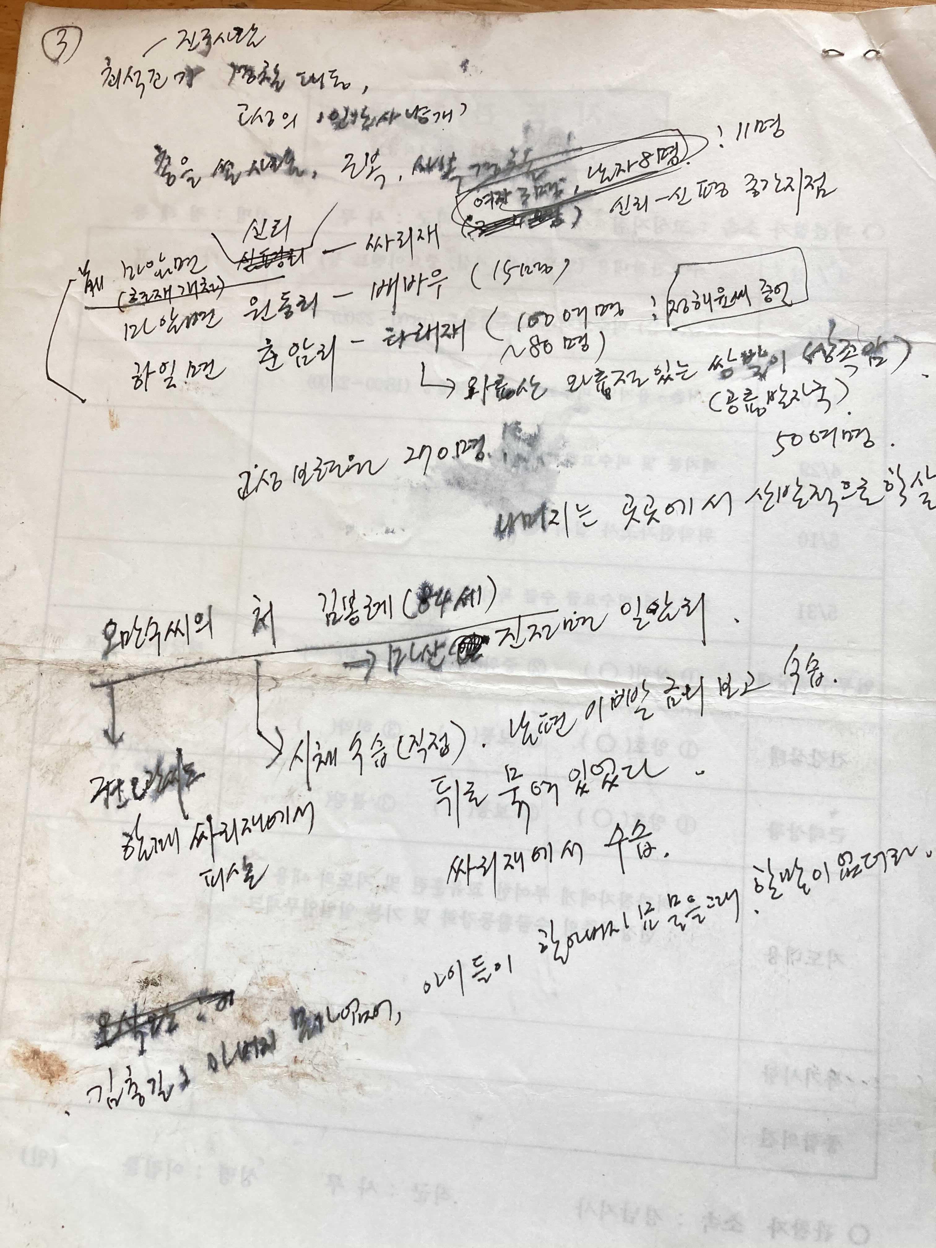 고성 민간인학살 사건 취재기록