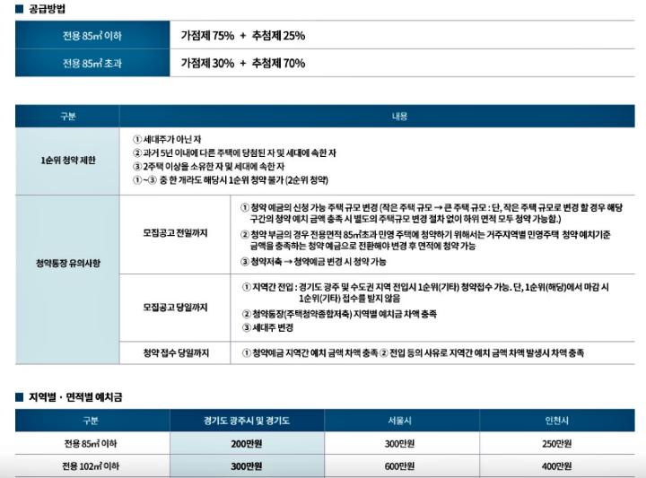 오포자이디오브공급방법및예치금액정보