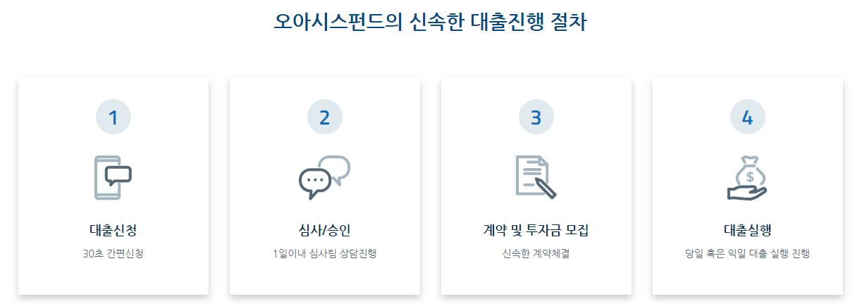 오아시스펀드 아파트담보대출