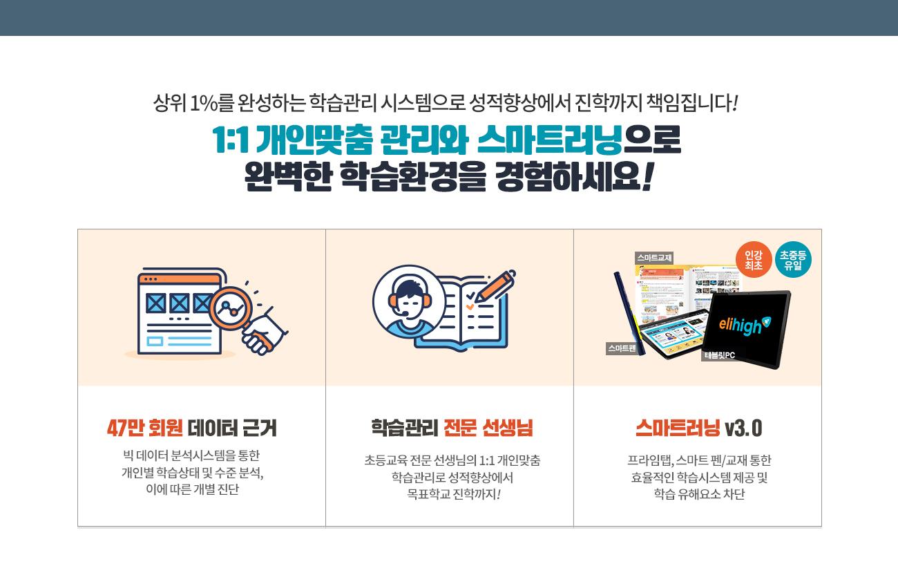 [온라인 교육 무료 체험] 메가스터디 초등 교육으로, 상위 1% 공부습관 만들기