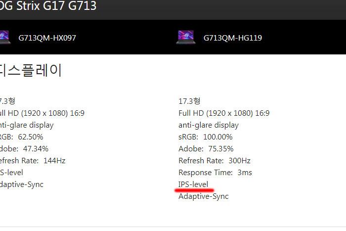 ROG Strix G17 G713QM 액정 패널 종류