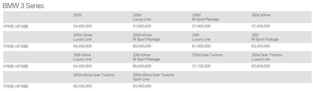 BMW 320d 가격