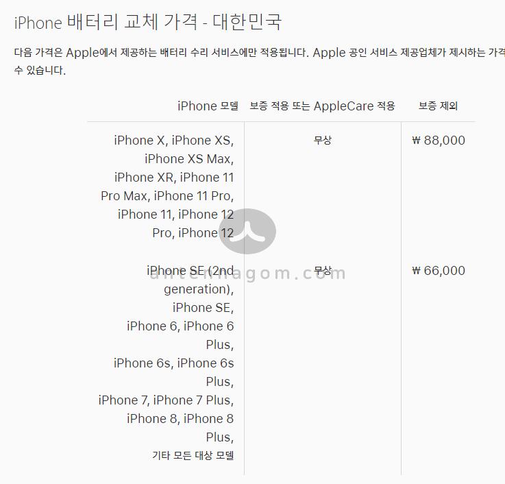 아이폰 액정수리 리퍼비용 6