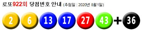 로또922회당첨번호 : 21, 27, 29, 38, 40, 44 + 37
