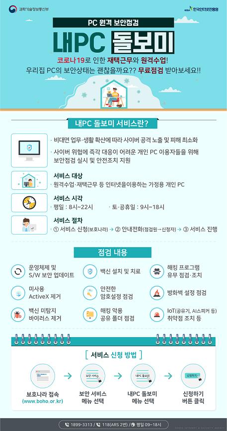 내PC 돌보미 - 무료 PC 원격 보안점검 (보호나라)